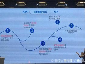 """21种办理方式,最快2分钟办好手续 留汉大学生落户再""""提速""""!"""