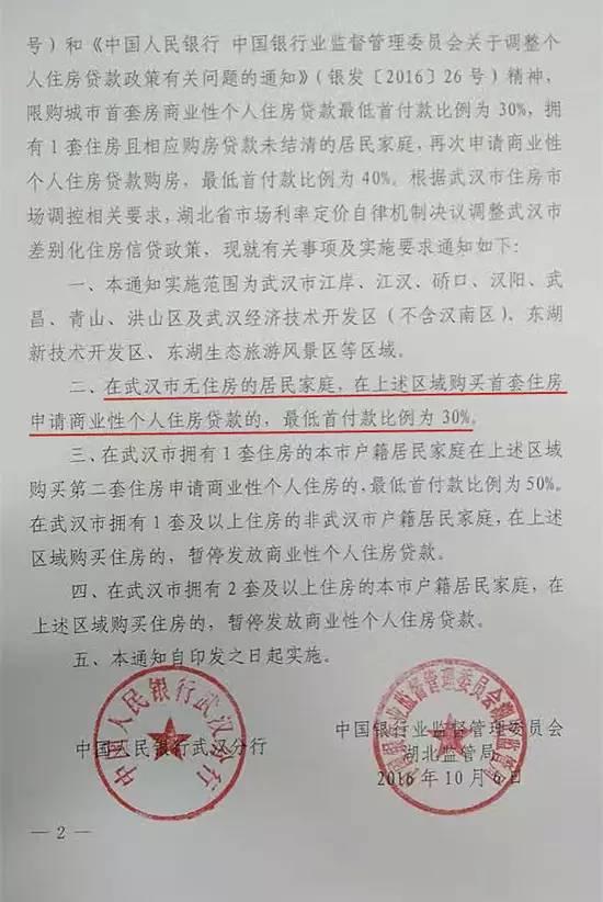 武汉限购政策三天两变,到底是狼来了还是狼狗来了?