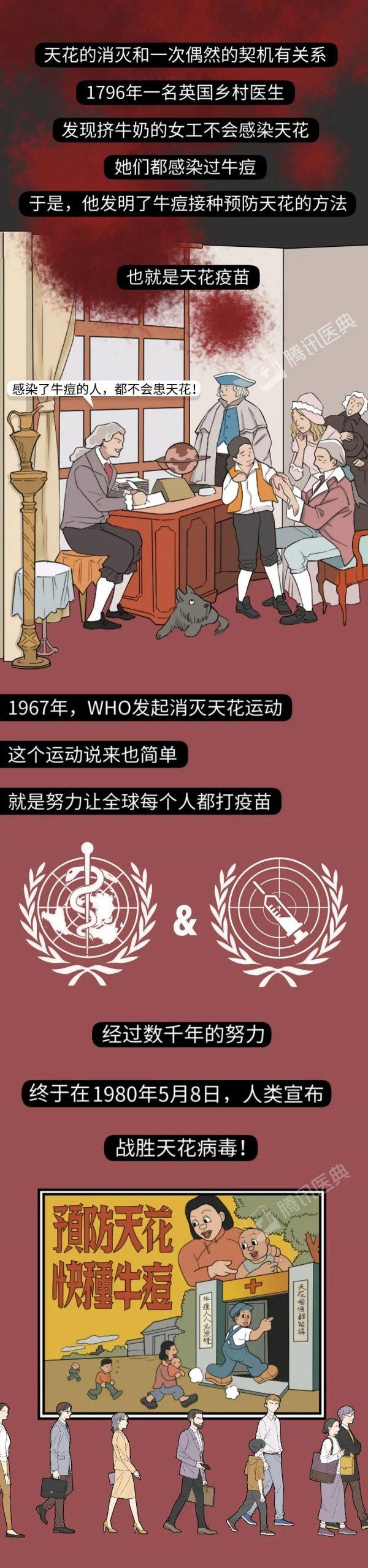 假如全球新冠疫情永不结束,我们该怎么办?